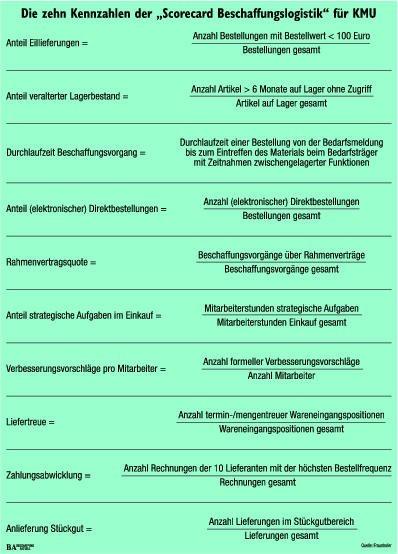 Ppt Vergleich Eines Deutschbuches In Den