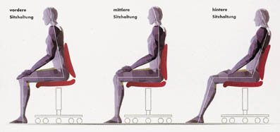 richtiges sitzen will gelernt sein beschaffung aktuell. Black Bedroom Furniture Sets. Home Design Ideas