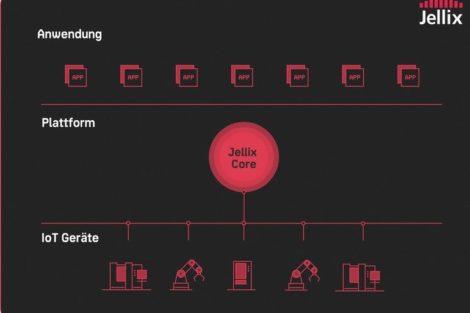 Architecture_Jellix.jpg