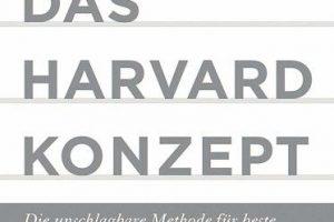 Das_Harvard-Konzept_von_William_Ury