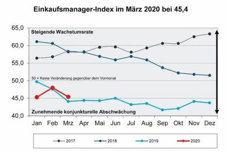 Kopie_von_EMI_Tabelle_3_2020.jpg