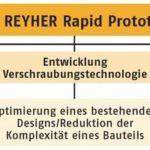 Reyher_Grafik_04_2.jpg
