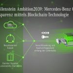 "Mercedes-Benz_Cars_treibt_""Ambition2039""_in_der_Lieferkette_voran:_Blockchain-Pilotprojekt_macht_CO2-Emissionen_transparent____Mercedes-Benz_Cars_drives_"