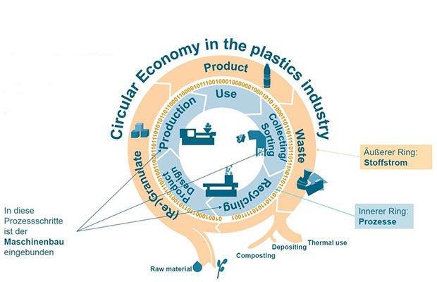 VDMA_Circular-Economy-Grafik_web.jpg