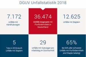 X_dguv_unfallstatistik_-_slide_2.jpg