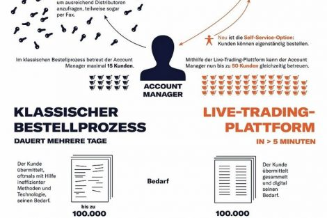 sourceability-infografik.jpg